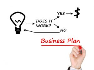 business plan with setmefreefinancially