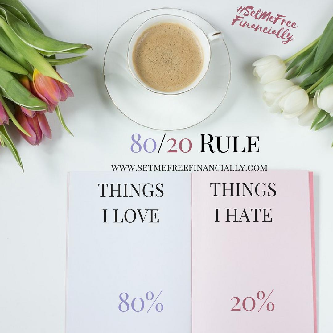 Understanding The 80/20 Rule