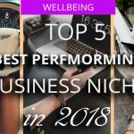 Best performing business niches